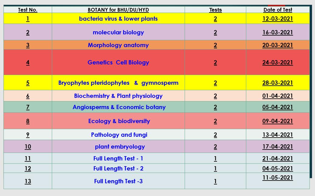 msc botany entrance test series
